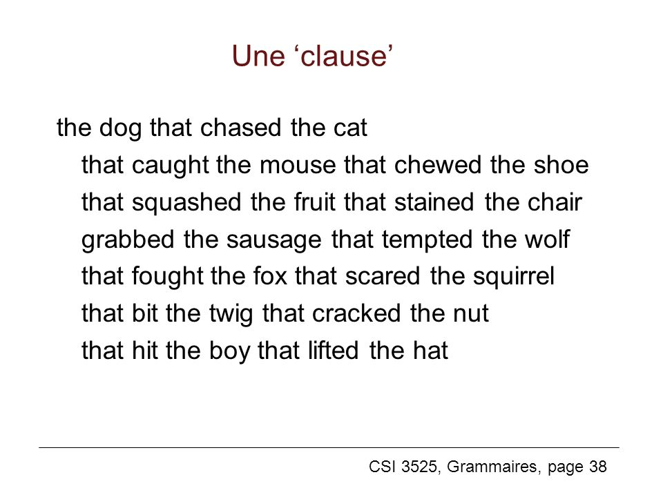 CSI 3525, Grammaires, page 38 Une clause the dog that chased the cat that caught the mouse that chewed the shoe that squashed the fruit that stained the chair grabbed the sausage that tempted the wolf that fought the fox that scared the squirrel that bit the twig that cracked the nut that hit the boy that lifted the hat