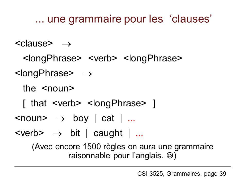 CSI 3525, Grammaires, page 39... une grammaire pour les clauses the [ that ] boy | cat |... bit | caught |... (Avec encore 1500 règles on aura une gra
