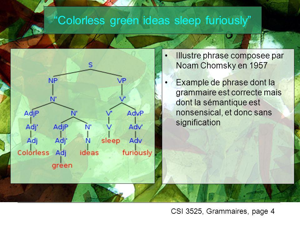 CSI 3525, Grammaires, page 4 Colorless green ideas sleep furiously Illustre phrase composee par Noam Chomsky en 1957 Example de phrase dont la grammai