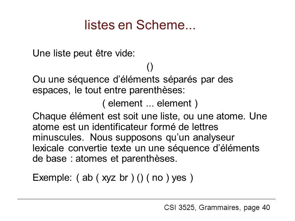 CSI 3525, Grammaires, page 40 listes en Scheme... Une liste peut être vide: () Ou une séquence déléments séparés par des espaces, le tout entre parent