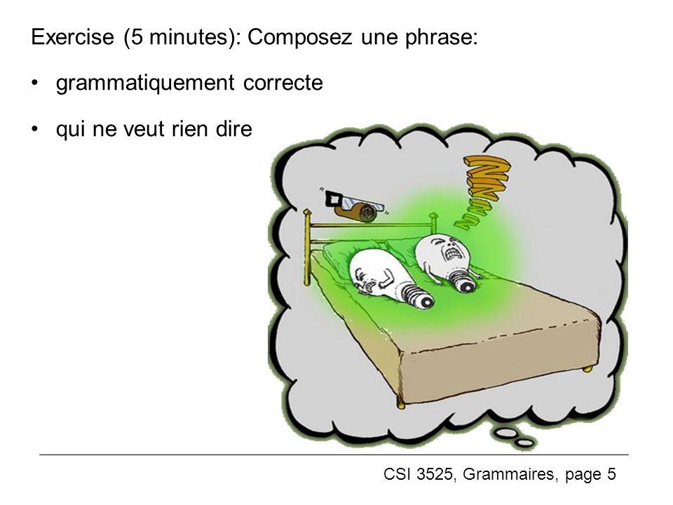 CSI 3525, Grammaires, page 26 Prenons comme exemple la suite de symboles terminaux suivante: ( x - y ) * x + y [Nous allons montrer que cest une expression – quelle suit la syntaxe des expressions] Deux dérivations sont présentées dans les pages suivantes.