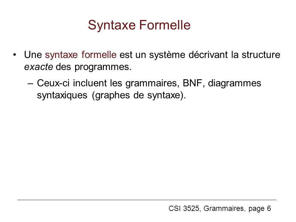 CSI 3525, Grammaires, page 6 Syntaxe Formelle Une syntaxe formelle est un système décrivant la structure exacte des programmes. –Ceux-ci incluent les