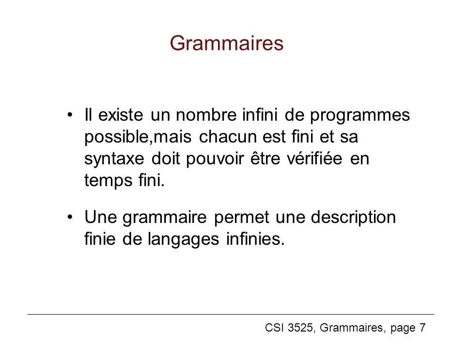 CSI 3525, Grammaires, page 7 Grammaires Il existe un nombre infini de programmes possible,mais chacun est fini et sa syntaxe doit pouvoir être vérifié