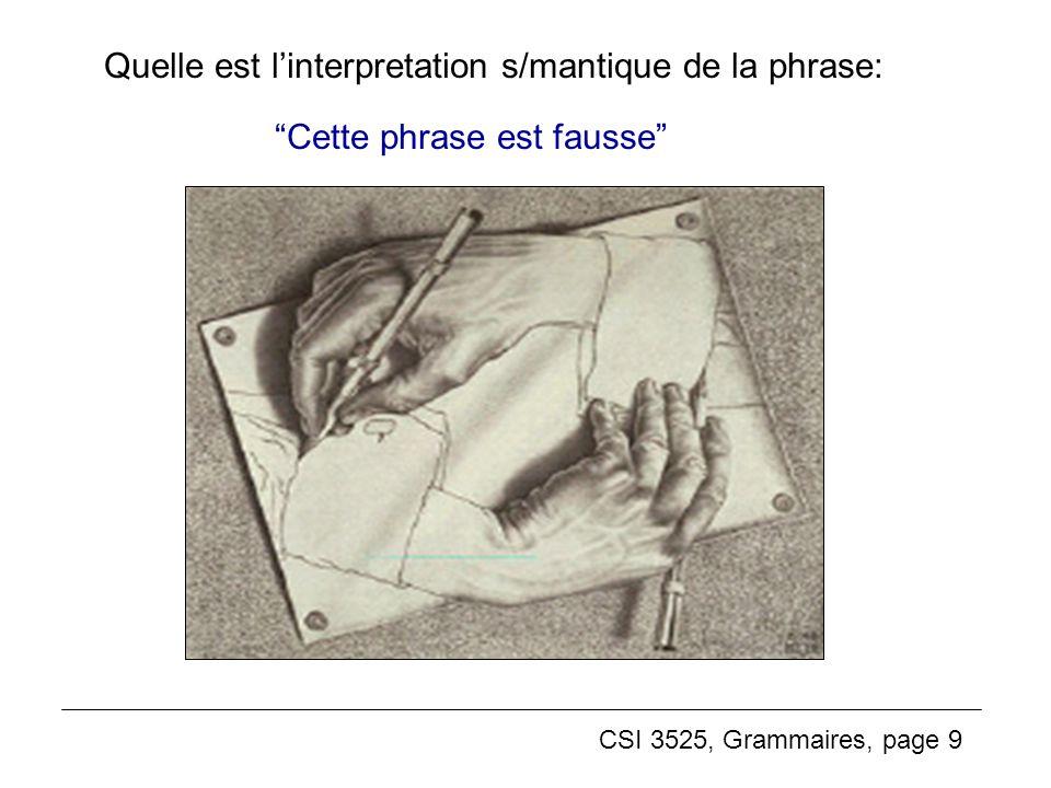 CSI 3525, Grammaires, page 20 Quatre composantes des grammaires formelles Symboles terminaux : Les éléments du langage (comme les noms de variables en Java, ou les mots en français).