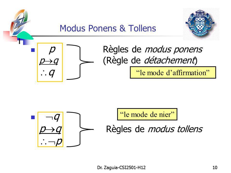 Dr. Zaguia-CSI2501-H1210Dr. Zaguia-CSI2501-H1210 Modus Ponens & Tollens p Règles de modus ponens p q (Règle de détachement) q q p q Règles de modus to
