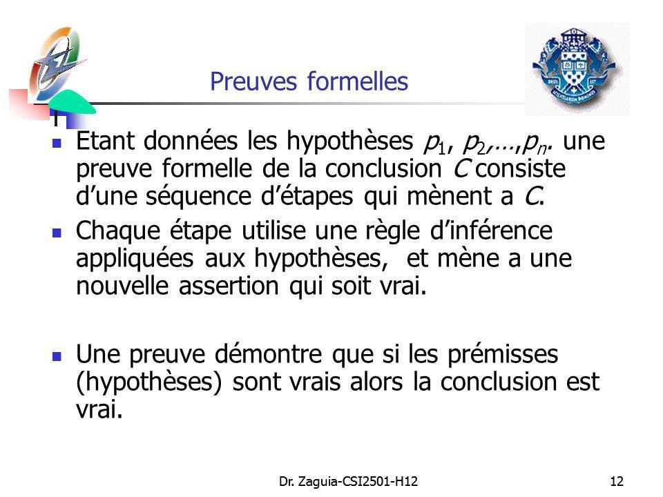 Dr. Zaguia-CSI2501-H1212Dr. Zaguia-CSI2501-H1212 Preuves formelles Etant données les hypothèses p 1, p 2,…,p n. une preuve formelle de la conclusion C
