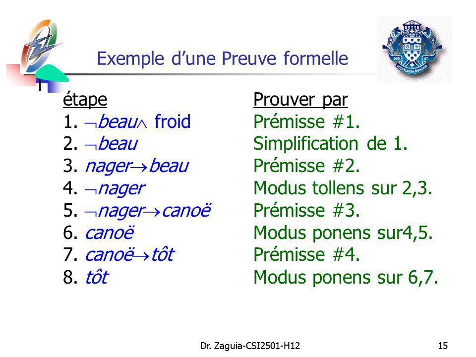 Dr. Zaguia-CSI2501-H1215Dr. Zaguia-CSI2501-H1215 Exemple dune Preuve formelle étapeProuver par 1. beau froid Prémisse #1. 2. beauSimplification de 1.
