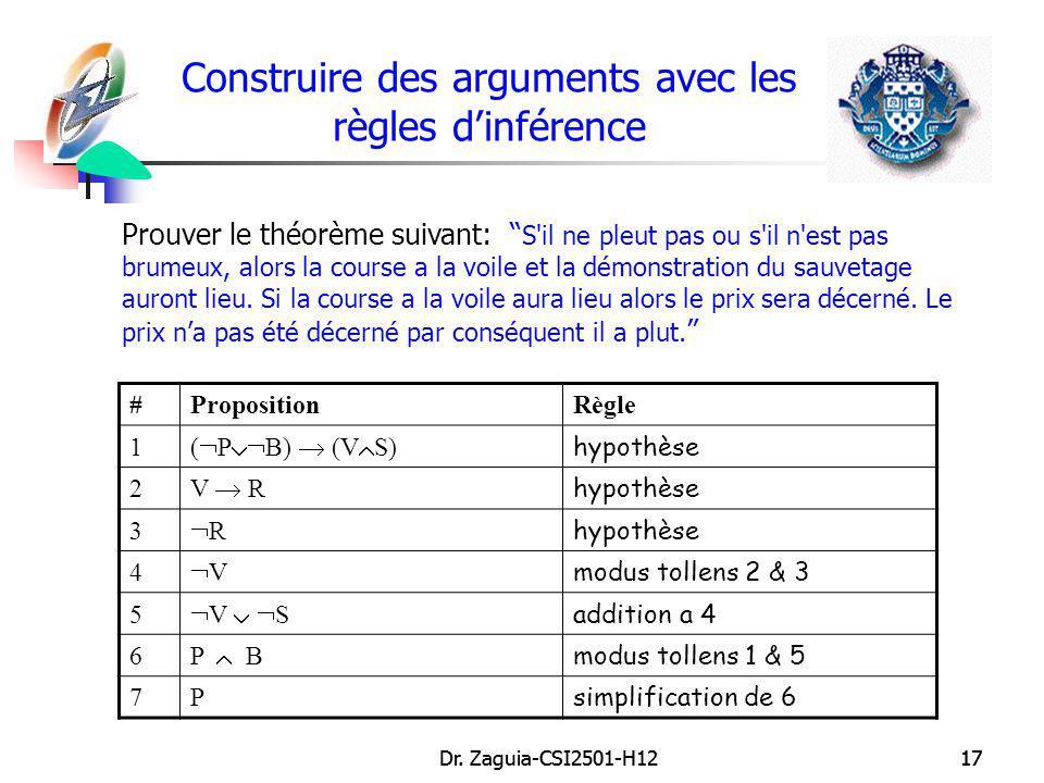 Dr. Zaguia-CSI2501-H1217Dr. Zaguia-CSI2501-H1217 Construire des arguments avec les règles dinférence Prouver le théorème suivant: S'il ne pleut pas ou