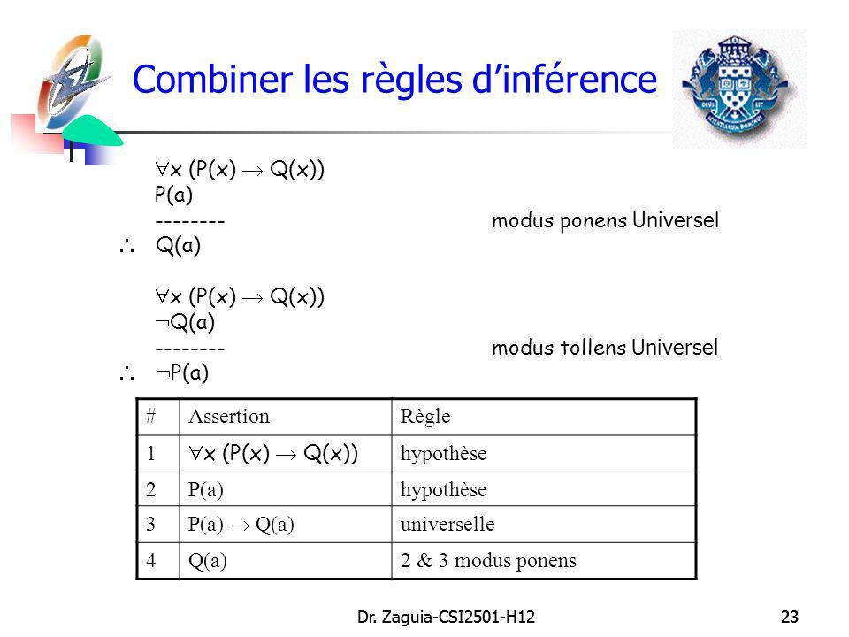 Dr. Zaguia-CSI2501-H1223Dr. Zaguia-CSI2501-H1223 Combiner les règles dinférence x (P(x) Q(x)) P(a) -------- modus ponens Universel Q(a) x (P(x) Q(x))