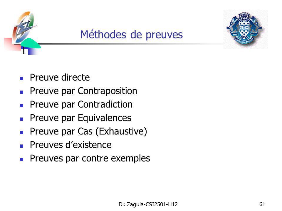 Dr. Zaguia-CSI2501-H1261 Méthodes de preuves Preuve directe Preuve par Contraposition Preuve par Contradiction Preuve par Equivalences Preuve par Cas