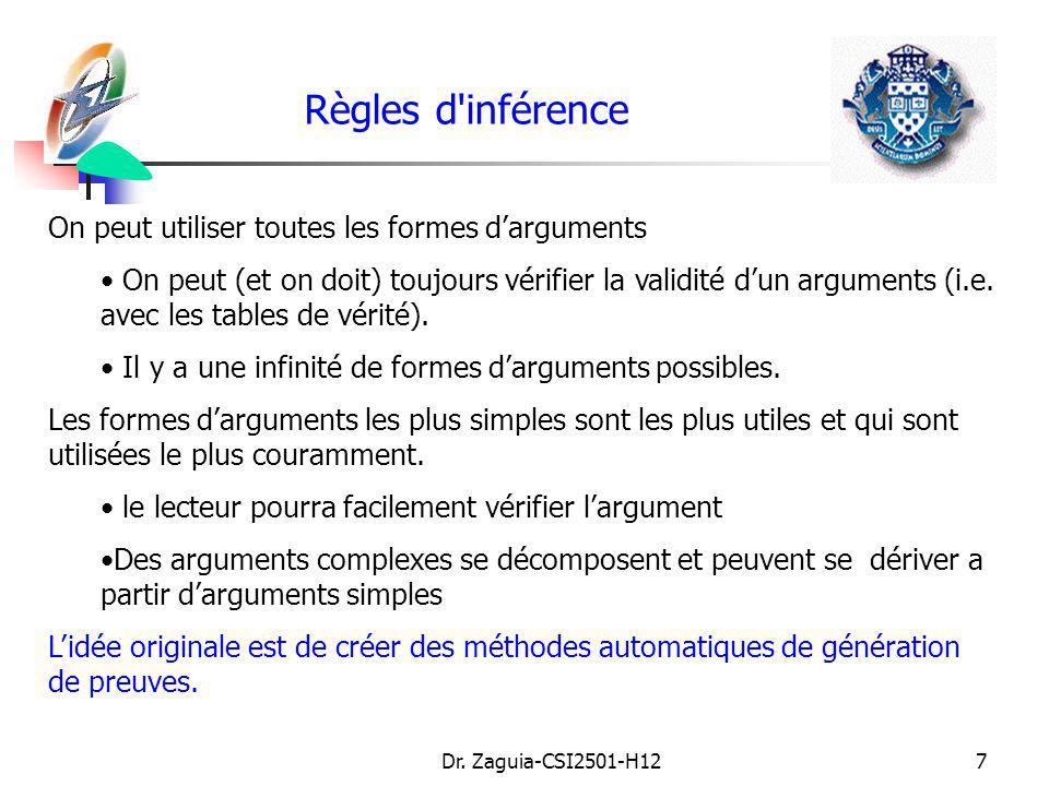 Dr. Zaguia-CSI2501-H127 Règles d'inférence On peut utiliser toutes les formes darguments On peut (et on doit) toujours vérifier la validité dun argume