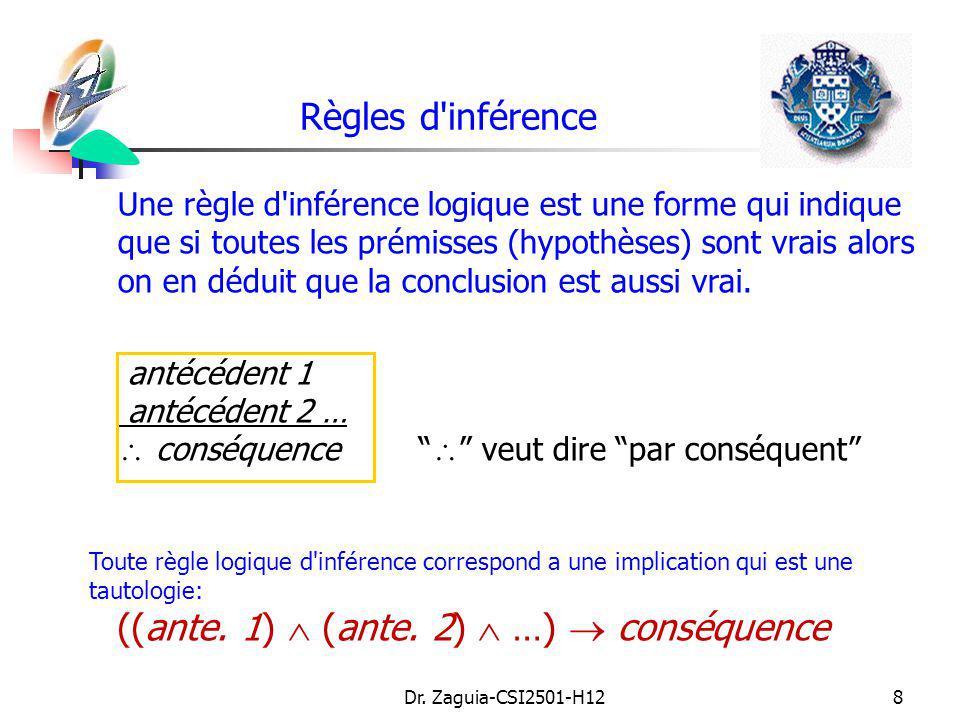 Dr. Zaguia-CSI2501-H128 Règles d'inférence Une règle d'inférence logique est une forme qui indique que si toutes les prémisses (hypothèses) sont vrais