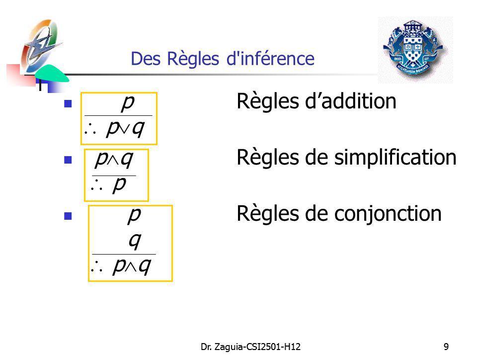 Dr. Zaguia-CSI2501-H129 9 Des Règles d'inférence p Règles daddition p q p q Règles de simplification p p Règles de conjonction q p q