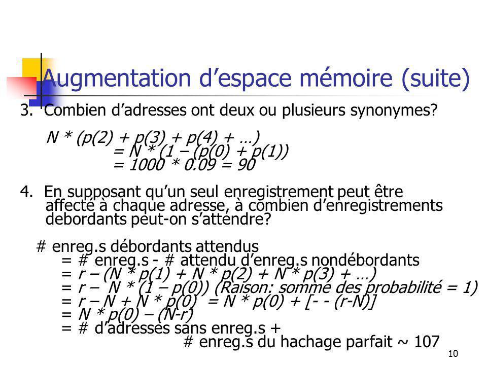 10 Augmentation despace mémoire (suite) 3. Combien dadresses ont deux ou plusieurs synonymes.