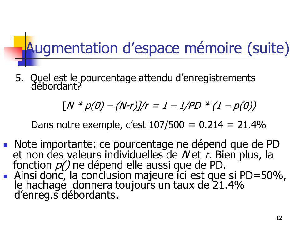 12 Augmentation despace mémoire (suite) 5.