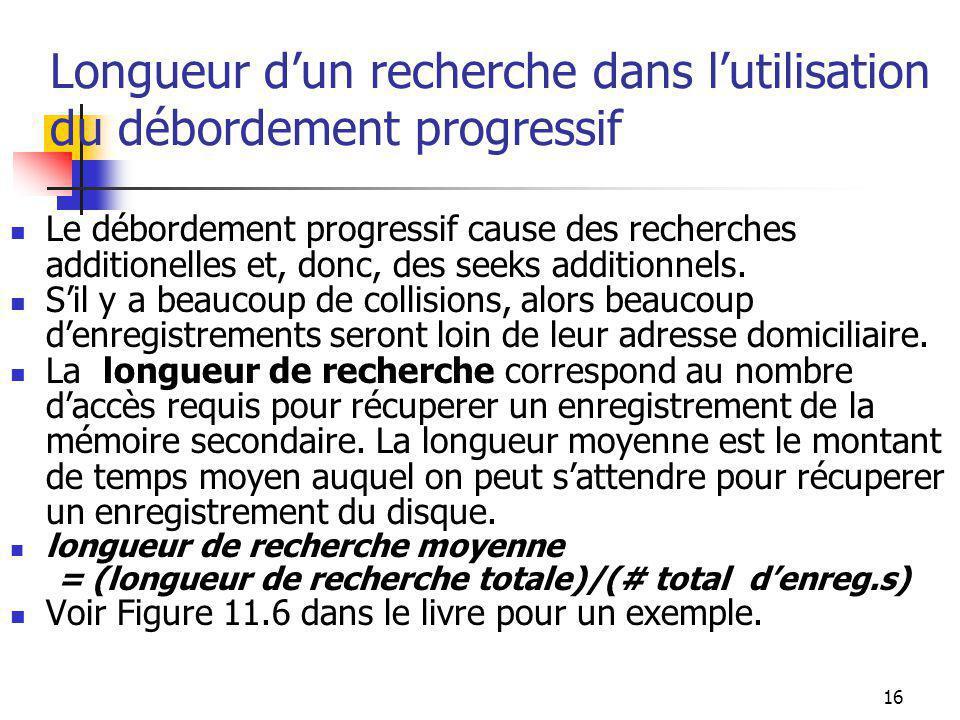 16 Longueur dun recherche dans lutilisation du débordement progressif Le débordement progressif cause des recherches additionelles et, donc, des seeks additionnels.