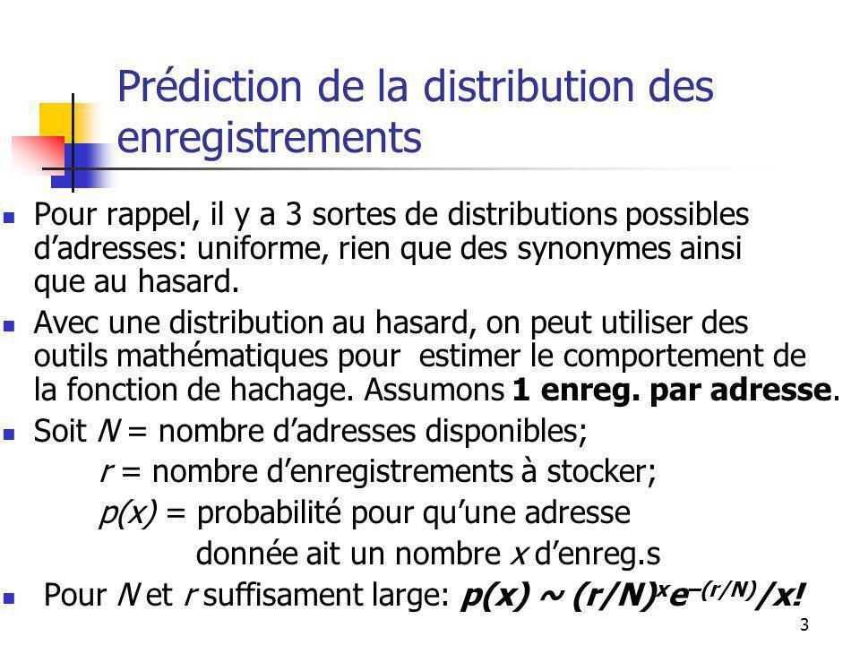 3 Prédiction de la distribution des enregistrements Pour rappel, il y a 3 sortes de distributions possibles dadresses: uniforme, rien que des synonymes ainsi que au hasard.