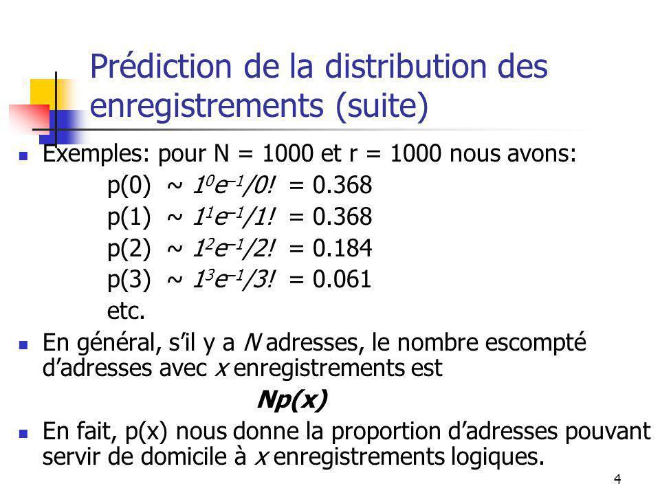 4 Prédiction de la distribution des enregistrements (suite) Exemples: pour N = 1000 et r = 1000 nous avons: p(0) ~ 1 0 e –1 /0.
