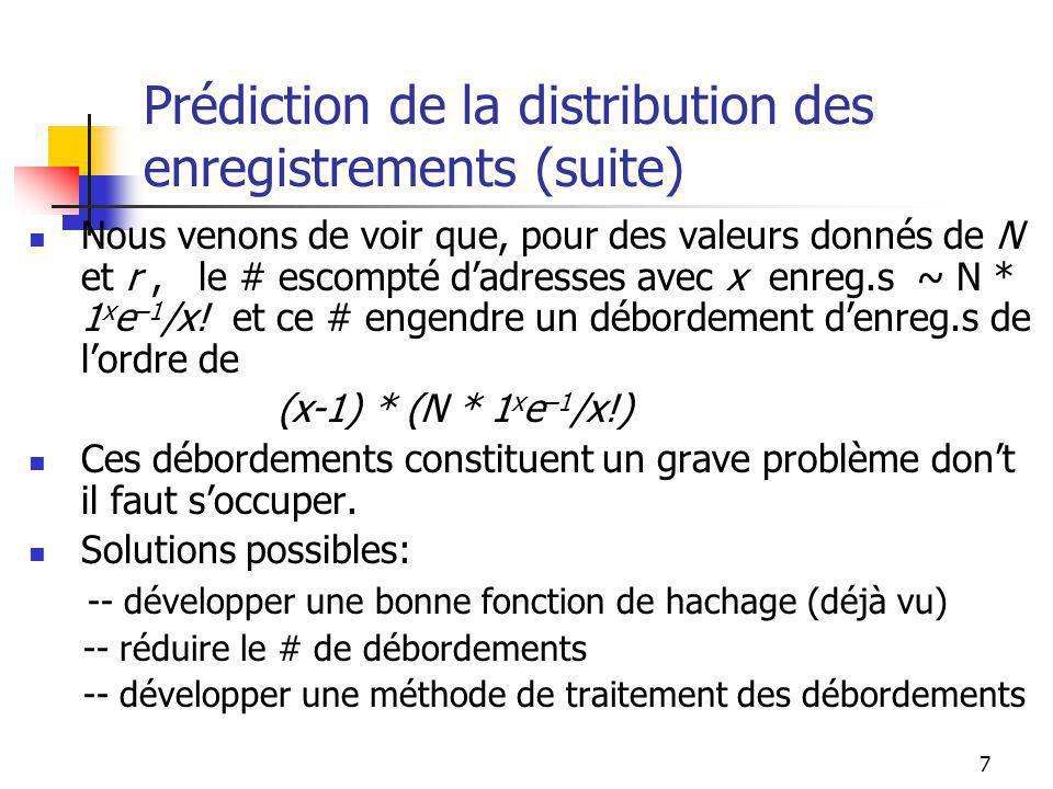 7 Prédiction de la distribution des enregistrements (suite) Nous venons de voir que, pour des valeurs donnés de N et r, le # escompté dadresses avec x enreg.s ~ N * 1 x e –1 /x.
