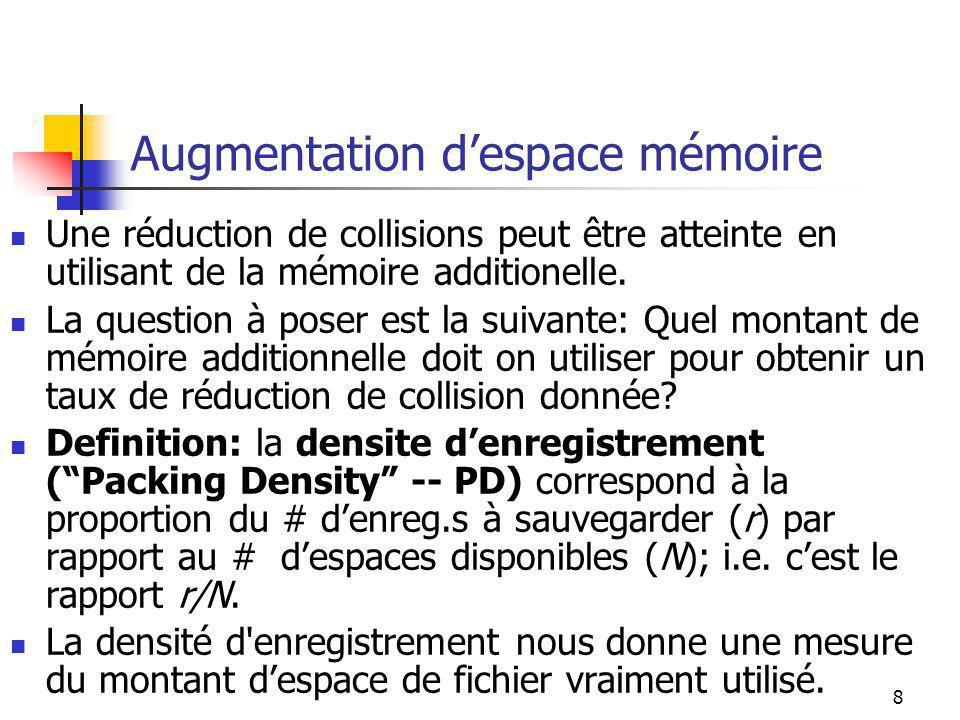 8 Augmentation despace mémoire Une réduction de collisions peut être atteinte en utilisant de la mémoire additionelle.