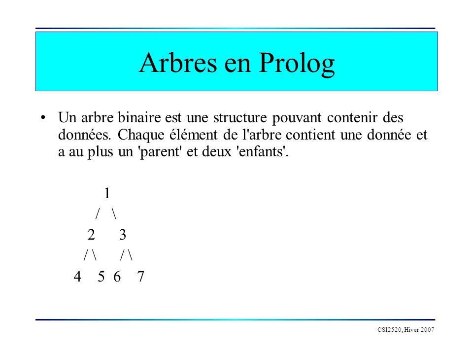 CSI2520, Hiver 2007 Arbres en Prolog Un arbre binaire est une structure pouvant contenir des données. Chaque élément de l'arbre contient une donnée et