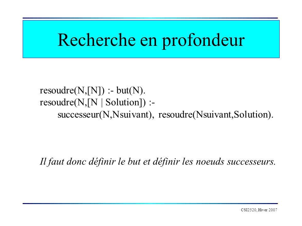 Recherche en profondeur CSI2520, Hiver 2007 resoudre(N,[N]) :- but(N). resoudre(N,[N | Solution]) :- successeur(N,Nsuivant), resoudre(Nsuivant,Solutio