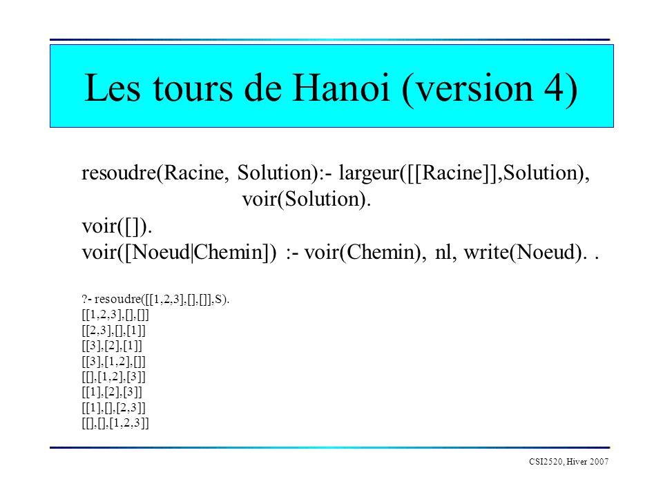 Les tours de Hanoi (version 4) CSI2520, Hiver 2007 resoudre(Racine, Solution):- largeur([[Racine]],Solution), voir(Solution). voir([]). voir([Noeud|Ch