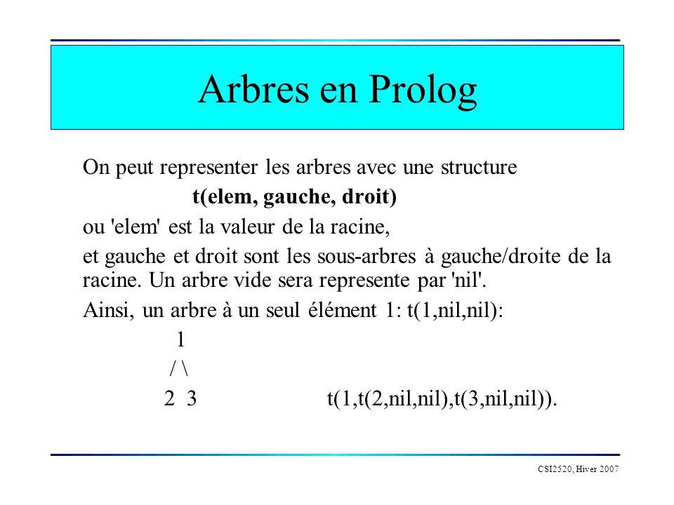 CSI2520, Hiver 2007 Arbres en Prolog On peut representer les arbres avec une structure t(elem, gauche, droit) ou 'elem' est la valeur de la racine, et