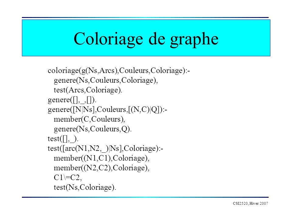 Coloriage de graphe CSI2520, Hiver 2007 coloriage(g(Ns,Arcs),Couleurs,Coloriage):- genere(Ns,Couleurs,Coloriage), test(Arcs,Coloriage).