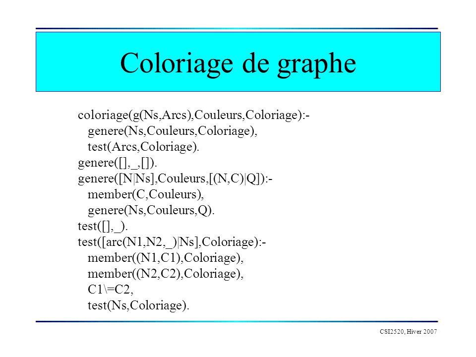 Coloriage de graphe CSI2520, Hiver 2007 coloriage(g(Ns,Arcs),Couleurs,Coloriage):- genere(Ns,Couleurs,Coloriage), test(Arcs,Coloriage). genere([],_,[]