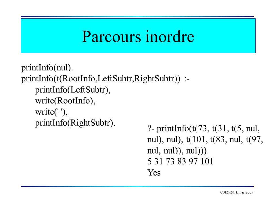 CSI2520, Hiver 2007 Parcours inordre printInfo(nul). printInfo(t(RootInfo,LeftSubtr,RightSubtr)) :- printInfo(LeftSubtr), write(RootInfo), write(' '),