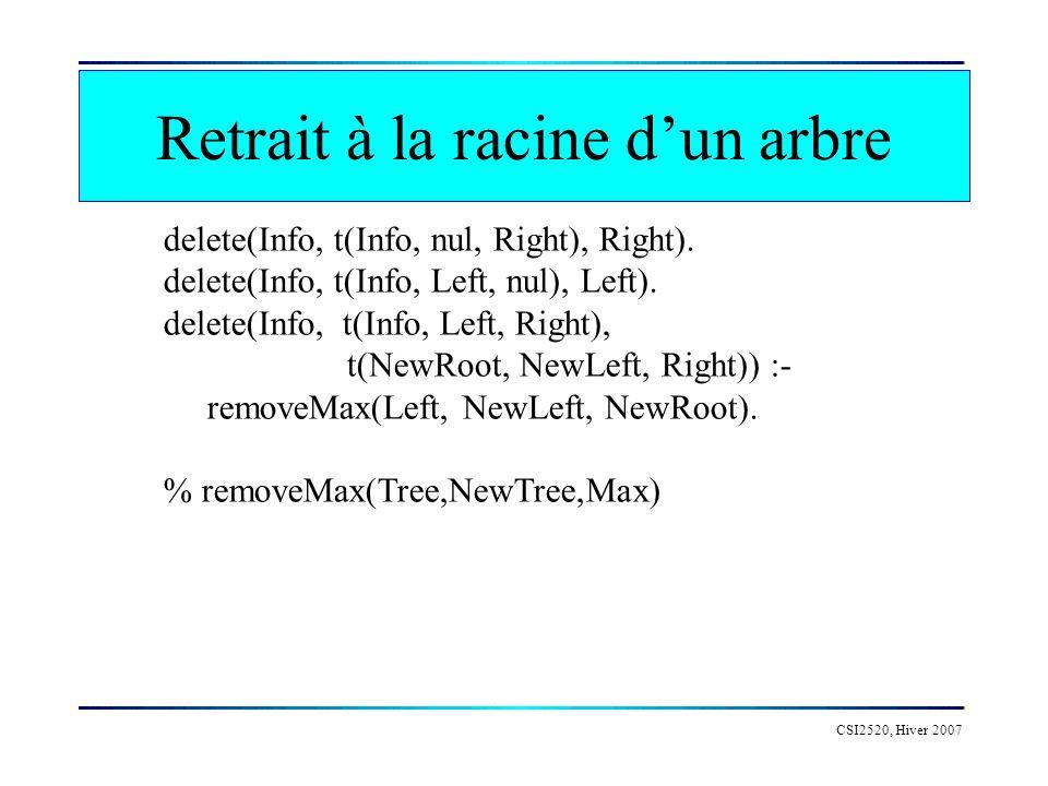CSI2520, Hiver 2007 Retrait à la racine dun arbre delete(Info, t(Info, nul, Right), Right). delete(Info, t(Info, Left, nul), Left). delete(Info, t(Inf