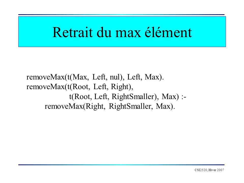 CSI2520, Hiver 2007 Retrait du max élément removeMax(t(Max, Left, nul), Left, Max). removeMax(t(Root, Left, Right), t(Root, Left, RightSmaller), Max)