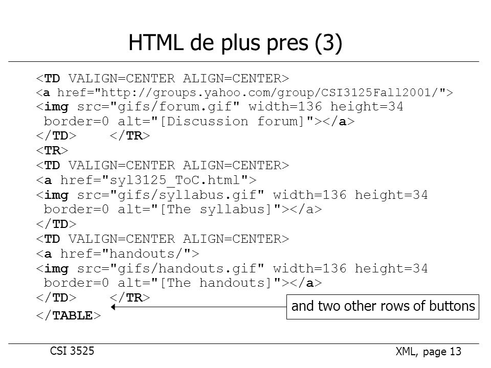 CSI 3525 XML, page 13 HTML de plus pres (3) <img src= gifs/forum.gif width=136 height=34 border=0 alt= [Discussion forum] > <img src= gifs/syllabus.gif width=136 height=34 border=0 alt= [The syllabus] > <img src= gifs/handouts.gif width=136 height=34 border=0 alt= [The handouts] > and two other rows of buttons