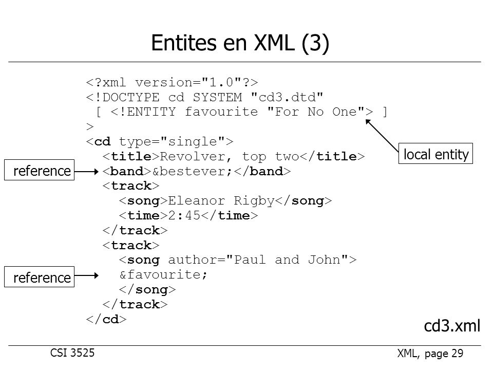 CSI 3525 XML, page 29 Entites en XML (3) <!DOCTYPE cd SYSTEM cd3.dtd [ ] > Revolver, top two &bestever; Eleanor Rigby 2:45 &favourite; cd3.xml local entity reference