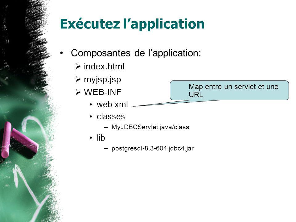 Exécutez lapplication Composantes de lapplication: index.html myjsp.jsp WEB-INF web.xml classes –MyJDBCServlet.java/class lib –postgresql-8.3-604.jdbc