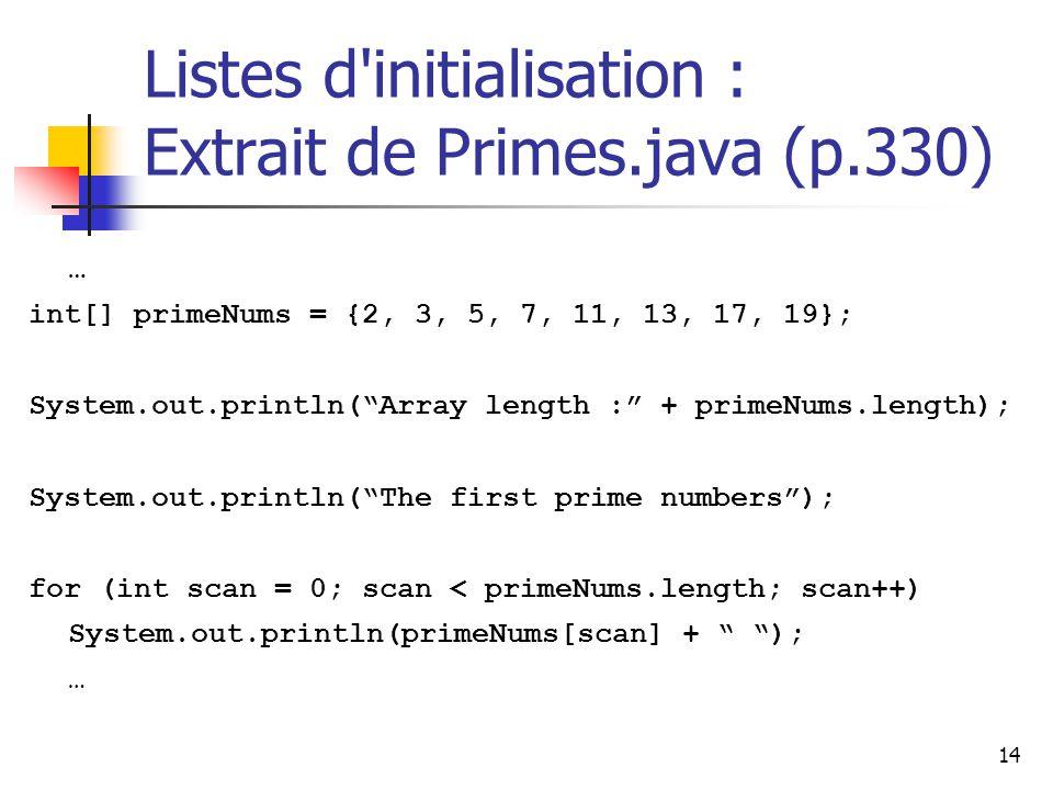 14 Listes d initialisation : Extrait de Primes.java (p.330) … int[] primeNums = {2, 3, 5, 7, 11, 13, 17, 19}; System.out.println(Array length : + primeNums.length); System.out.println(The first prime numbers); for (int scan = 0; scan < primeNums.length; scan++) System.out.println(primeNums[scan] + ); …