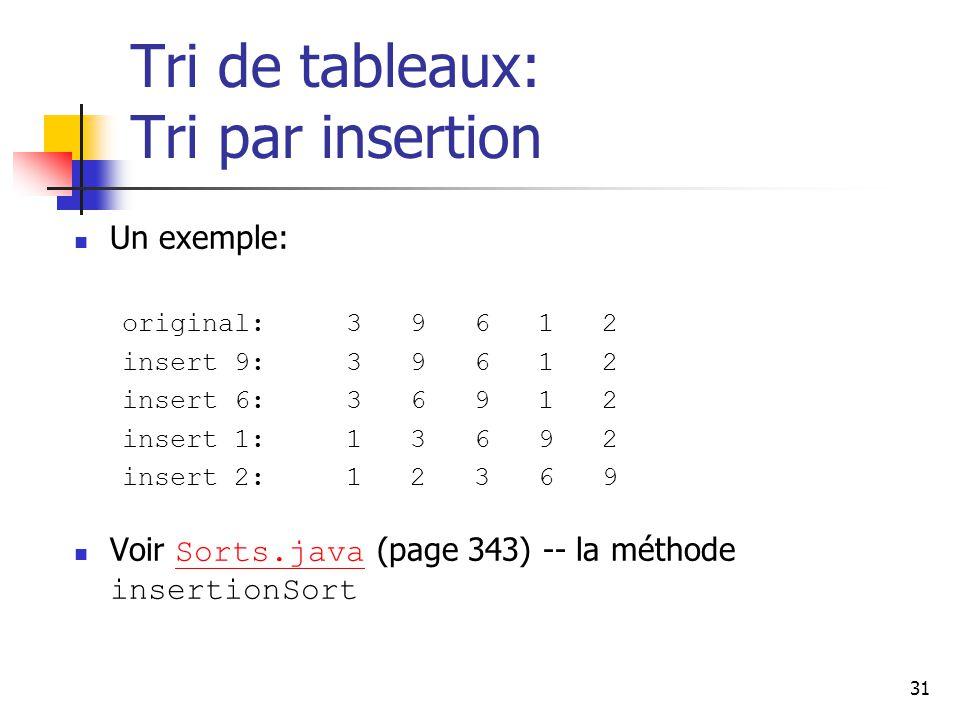 31 Tri de tableaux: Tri par insertion Un exemple: original: 3 9 6 1 2 insert 9: 3 9 6 1 2 insert 6: 3 6 9 1 2 insert 1: 1 3 6 9 2 insert 2: 1 2 3 6 9 Voir Sorts.java (page 343) -- la méthode insertionSort Sorts.java