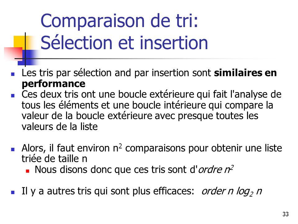 33 Comparaison de tri: Sélection et insertion Les tris par sélection and par insertion sont similaires en performance Ces deux tris ont une boucle extérieure qui fait l analyse de tous les éléments et une boucle intérieure qui compare la valeur de la boucle extérieure avec presque toutes les valeurs de la liste Alors, il faut environ n 2 comparaisons pour obtenir une liste triée de taille n Nous disons donc que ces tris sont d ordre n 2 Il y a autres tris qui sont plus efficaces: order n log 2 n