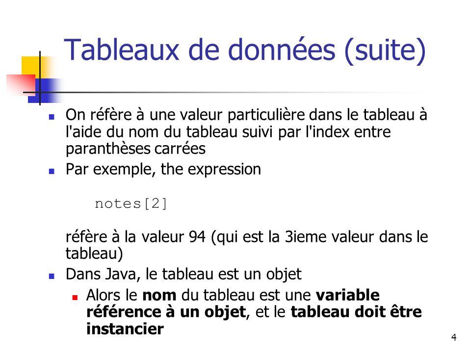 4 Tableaux de données (suite) On réfère à une valeur particulière dans le tableau à l aide du nom du tableau suivi par l index entre paranthèses carrées Par exemple, the expression notes[2] réfère à la valeur 94 (qui est la 3ieme valeur dans le tableau) Dans Java, le tableau est un objet Alors le nom du tableau est une variable référence à un objet, et le tableau doit être instancier
