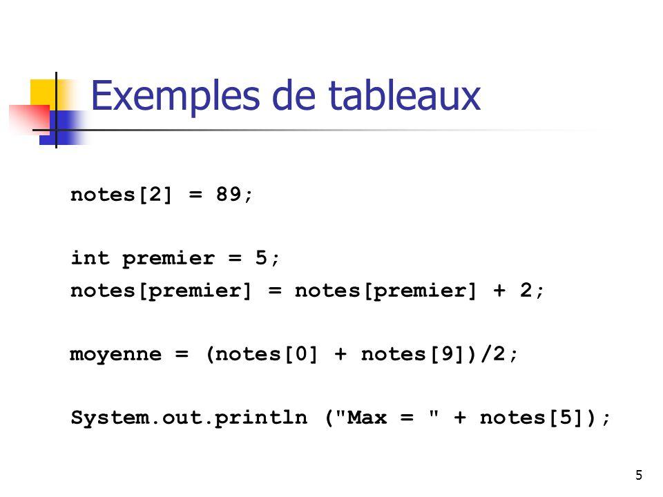 5 Exemples de tableaux notes[2] = 89; int premier = 5; notes[premier] = notes[premier] + 2; moyenne = (notes[0] + notes[9])/2; System.out.println ( Max = + notes[5]);