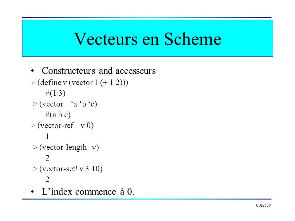 CSI2520 Constructeurs and accesseurs > (define v (vector 1 (+ 1 2))) #(1 3) > (vector a b c) #(a b c) > (vector-ref v 0) 1 > (vector-length v) 2 > (vector-set.