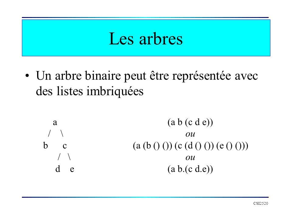 CSI2520 Les arbres Un arbre binaire peut être représentée avec des listes imbriquées a / \ b c / \ d e (a b (c d e)) ou (a (b () ()) (c (d () ()) (e () ())) ou (a b.(c d.e))