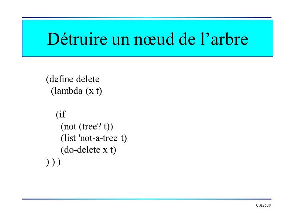 Détruire un nœud de larbre CSI2520 (define delete (lambda (x t) (if (not (tree.