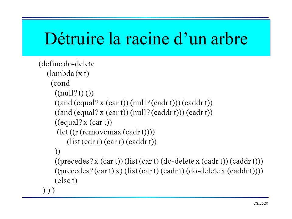 CSI2520 Détruire la racine dun arbre (define do-delete (lambda (x t) (cond ((null.