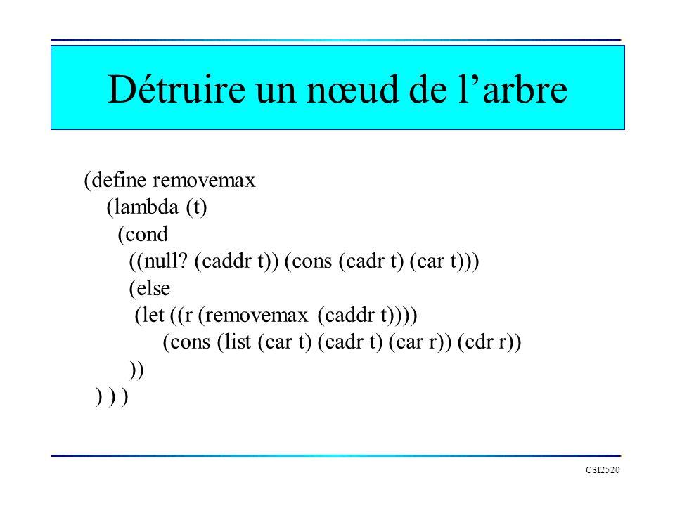 CSI2520 Détruire un nœud de larbre (define removemax (lambda (t) (cond ((null.