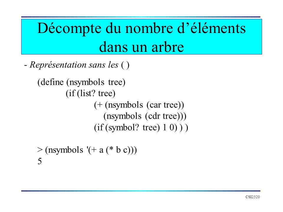 CSI2520 Décompte du nombre déléments dans un arbre (define (nsymbols tree) (if (list.