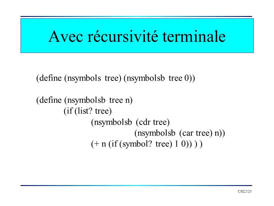 CSI2520 Avec récursivité terminale (define (nsymbols tree) (nsymbolsb tree 0)) (define (nsymbolsb tree n) (if (list.