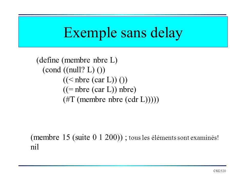 CSI2520 Exemple sans delay (define (membre nbre L) (cond ((null.