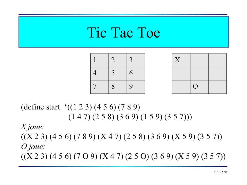 Tic Tac Toe CSI2520 (define start ((1 2 3) (4 5 6) (7 8 9) (1 4 7) (2 5 8) (3 6 9) (1 5 9) (3 5 7))) X joue: ((X 2 3) (4 5 6) (7 8 9) (X 4 7) (2 5 8) (3 6 9) (X 5 9) (3 5 7)) O joue: ((X 2 3) (4 5 6) (7 O 9) (X 4 7) (2 5 O) (3 6 9) (X 5 9) (3 5 7)) 123 456 789 X O